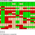 TABLA DE CULPABILIDAD SEGÚN PARTE AMISTOSO.
