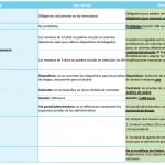 Anteproyecto de Ley por la que se modifica el texto articulado de la  LEY SOBRE TRÁFICO, CIRCULACIÓN DE VEHÍCULOS A MOTOR Y SEGURIDAD VIAL