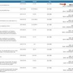 HASH de archivos y su integridad en el envío y descarga por Internet