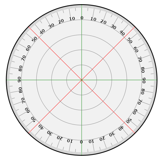 360 protractor